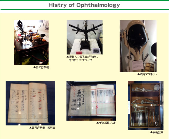 Histry of Ophthalmology